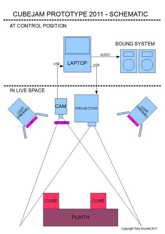 Cubejam Prototype Schematic.jpg